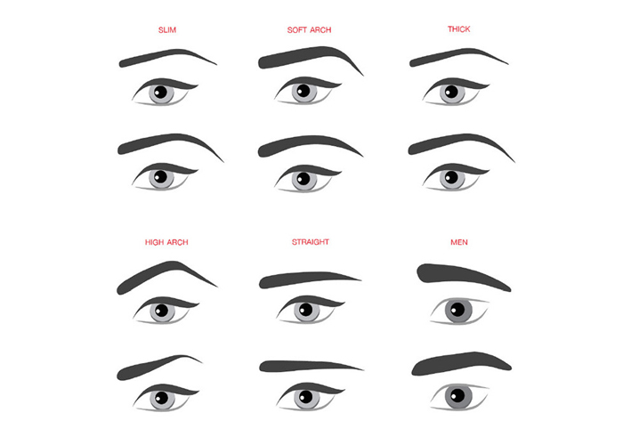 Slay Your Brows Finding The Right Shape For Your Face Sasa Beauty